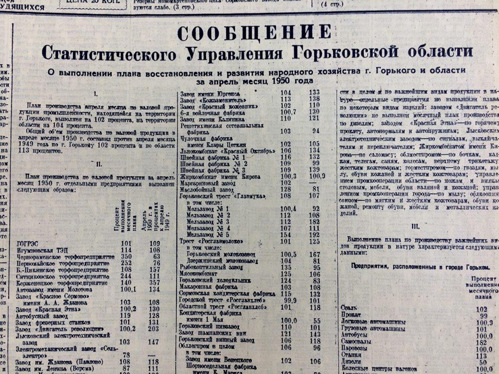 «О выполнении плана по восстановления и развития народного хозяйства г. Горького и области за апрель месяц 1950 года».