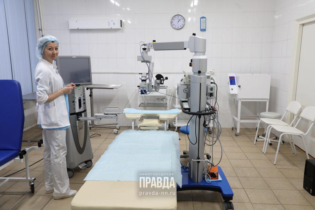 Глеб Никитин: «ВНижегородской области увеличивается выпуск медицинского оборудования»