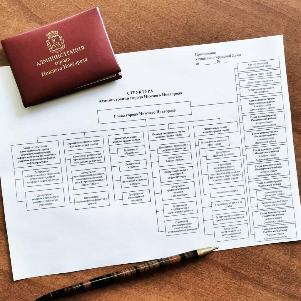Количество заместителей мэра может сократиться в Нижнем Новгороде