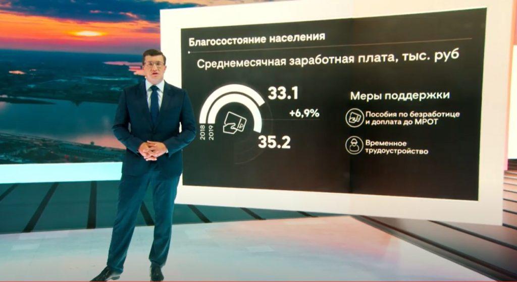 LIVE: Выступление Глеба Никитина перед Законодательным собранием Нижегородской области
