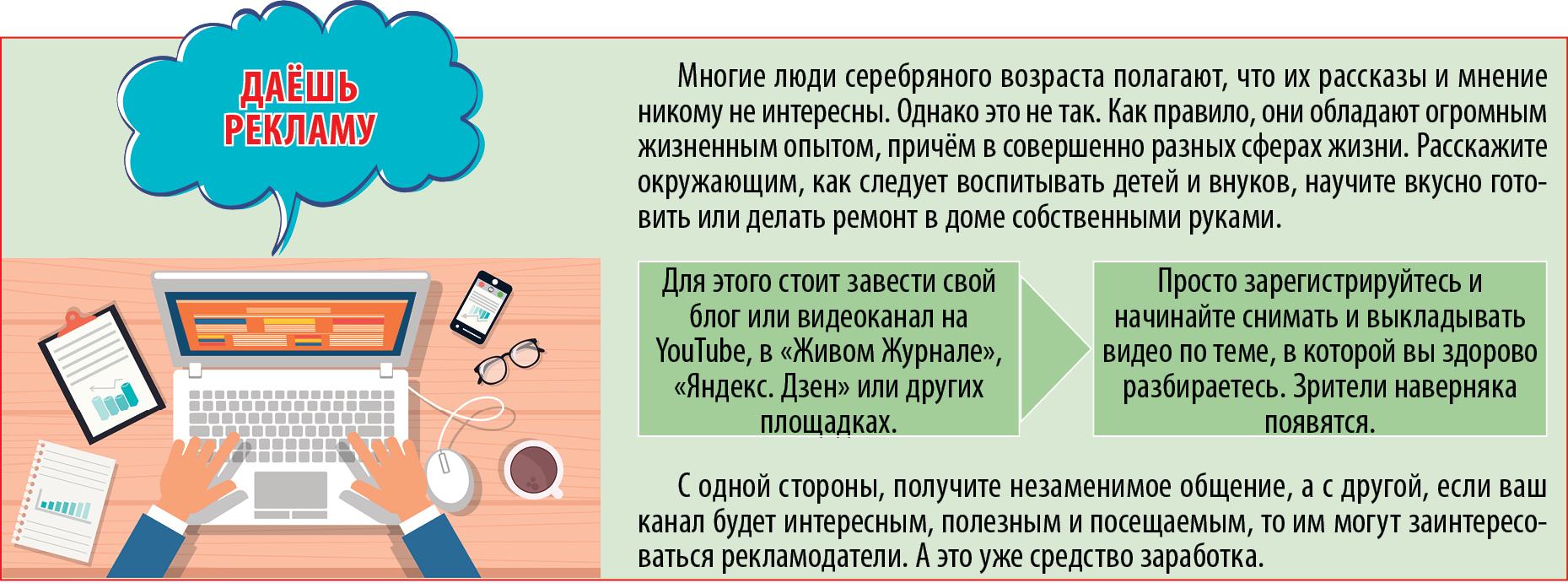 Инфографика бизнес на пенсии