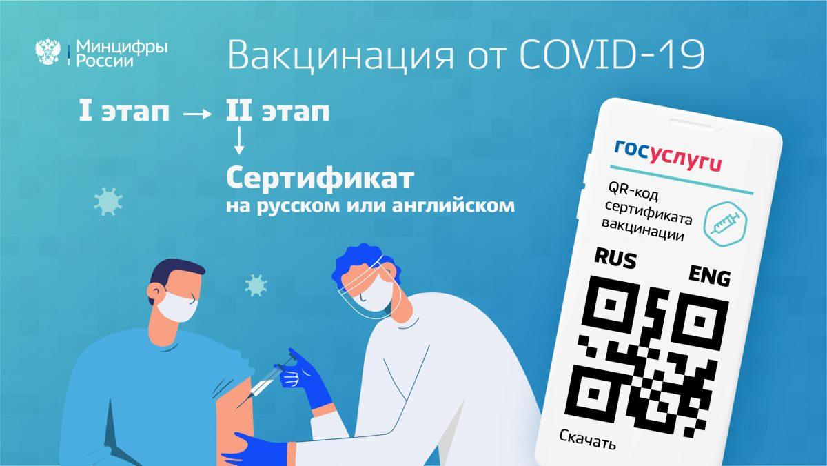 В сертификатах о вакцинации от коронавируса появятся данные загранпаспортов