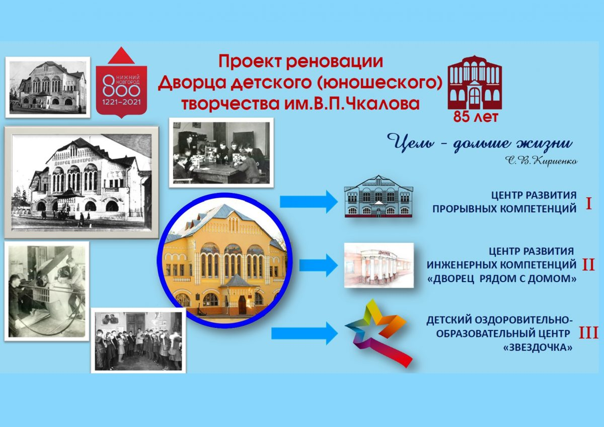 Нижегородский Дворец детского творчества им.В.П. Чкалова ждет комплексное обновление