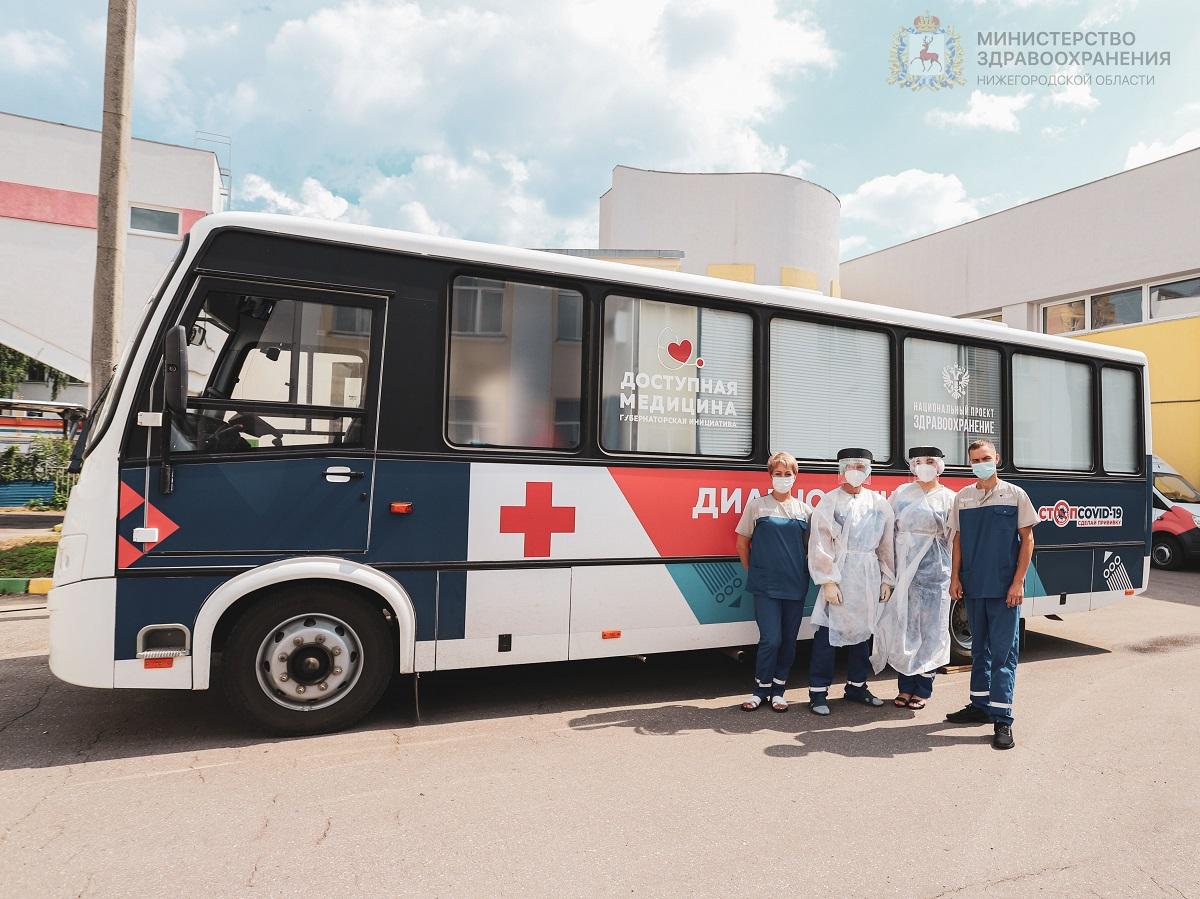 «Поезда здоровья» побывали в234 населенных пунктах Нижегородской области