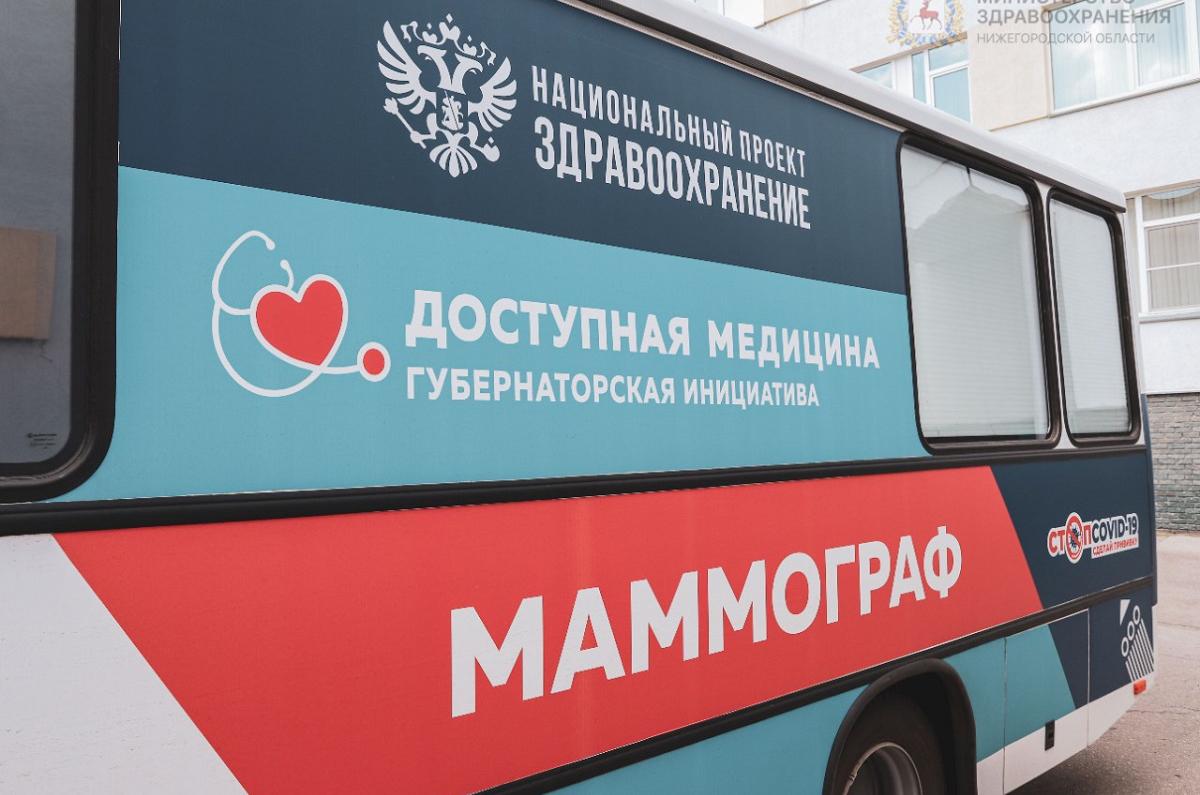 В 323 населенных пунктах Нижегородской области уже побывали «Поезда здоровья»