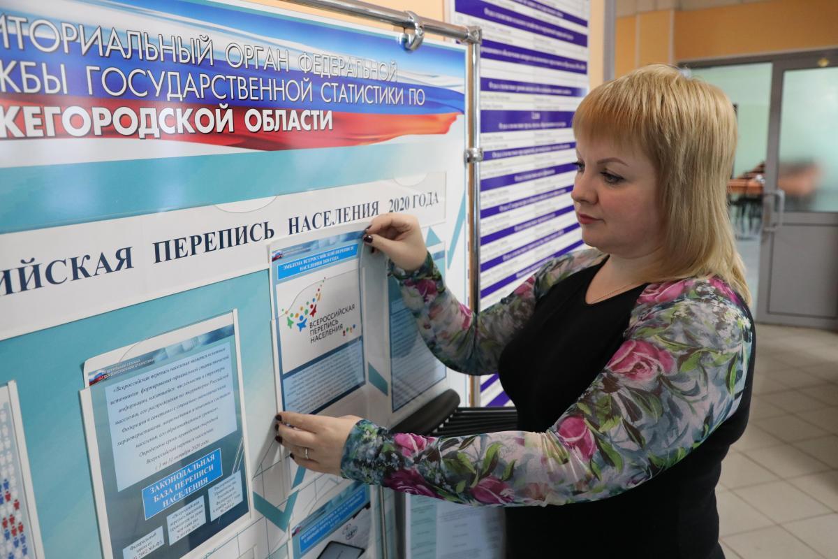 Всероссийская перепись населения пройдет вРоссии с15октября по14ноября